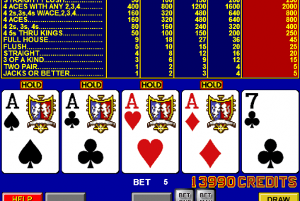 Why online slots have become favorable?